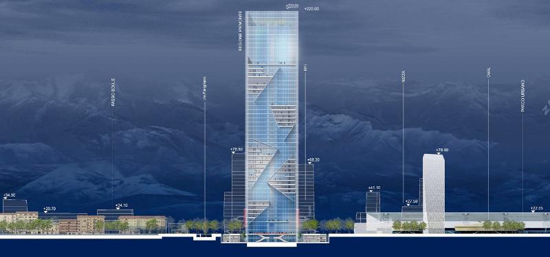 Appetite for construction fuksas blues lospiffero com for Grattacielo torino fuksas